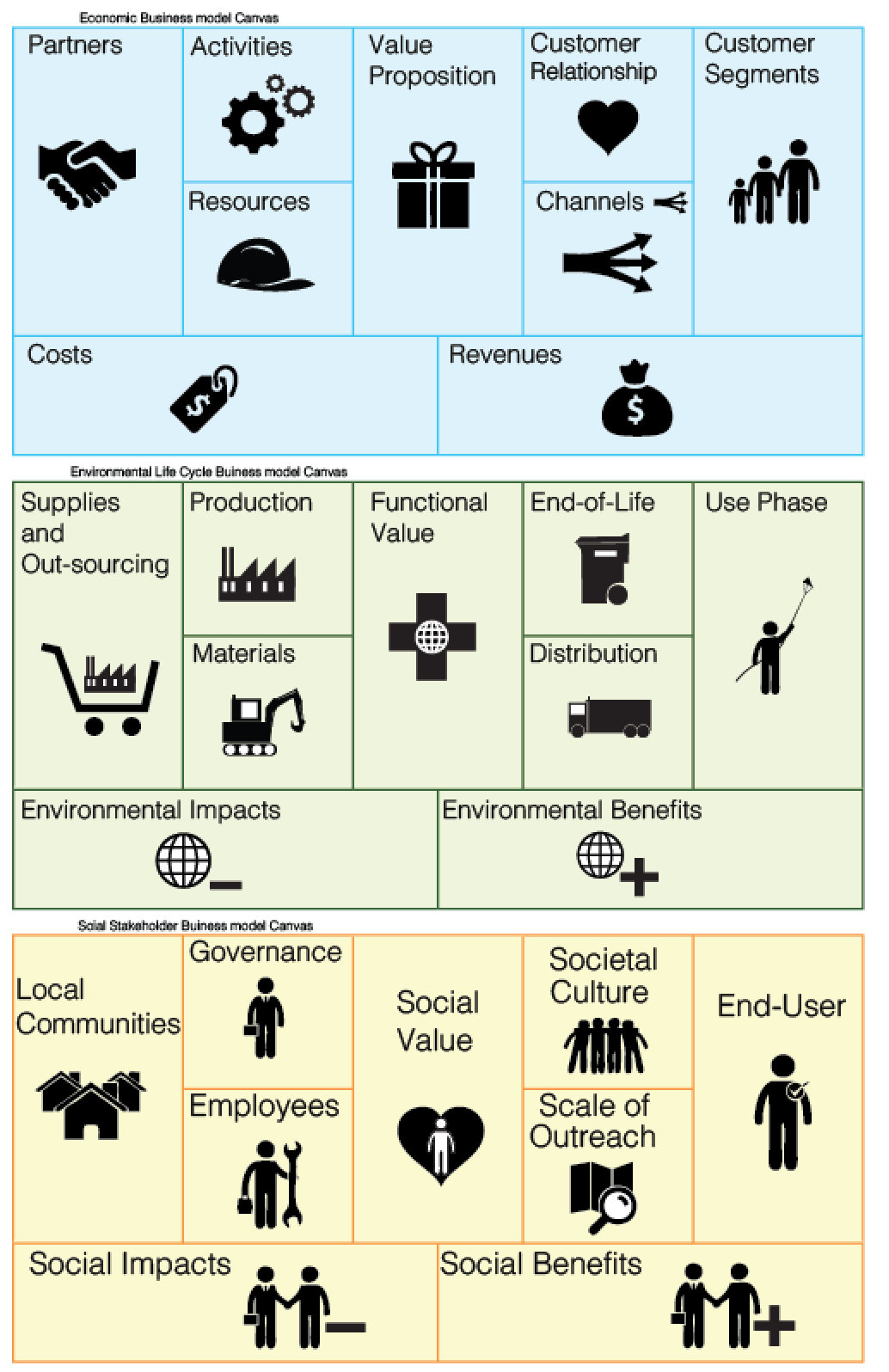 2nd Hamburg Workshop – Using the Triple-Layered Business Model Canvas (May 19,2015)